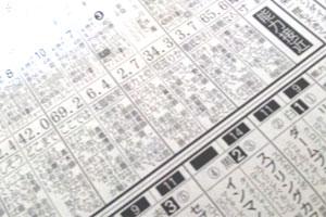 「六大学競馬リーグ」が話題となり<br>スポーツニッポン紙に競馬の記事を書くことに
